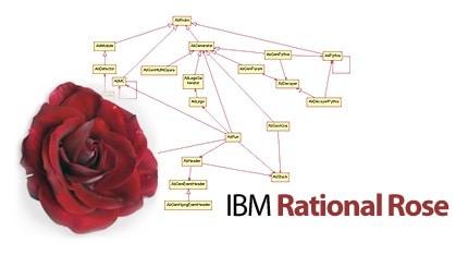 معرفی نرم افزارRational Rose Enterprise