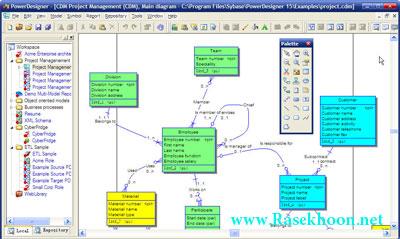 معرفی نرم افزار SAP PowerDesigner