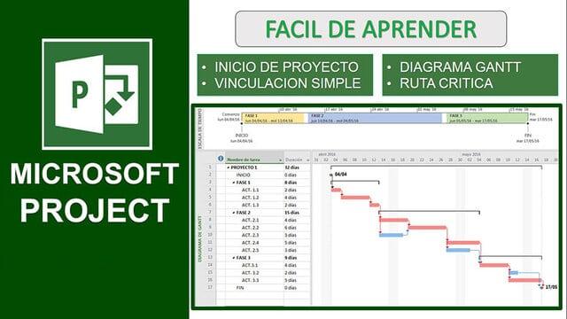 نرم افزار Microsoft Project در مهندسی صنایع